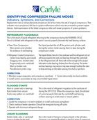 Compressors: Identifying Compressor Failure Modes