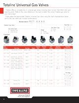 Heating Components: Gas Valve Selection Chart
