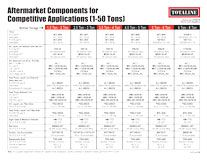 Compressors: Aftermarket AC Components for Competitive Applications
