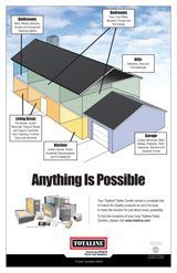 Indoor Air Quality: Anything is Possible? Poster