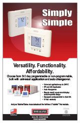 Thermostats :: Simply Simple Poster