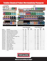 Chemical Product Merchandising Planogram