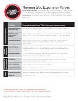 Factory Authorized Parts Thermostatic Expansion Valves Fact Sheet