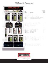 HVAC Supplies: Tools Planogram